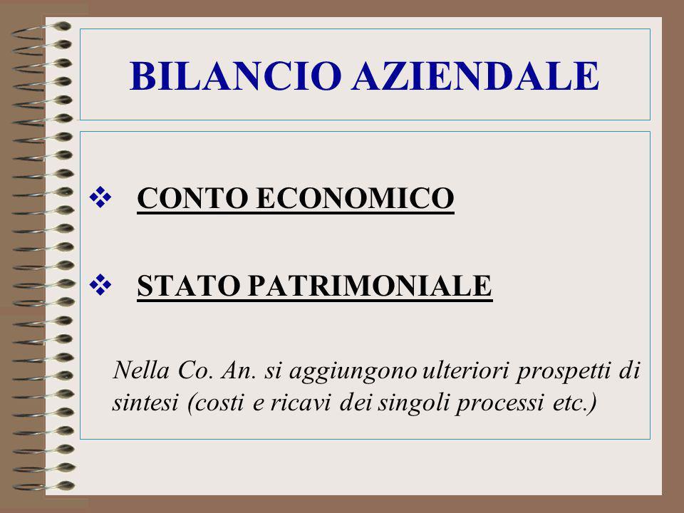 BILANCIO AZIENDALE CONTO ECONOMICO STATO PATRIMONIALE Nella Co. An. si aggiungono ulteriori prospetti di sintesi (costi e ricavi dei singoli processi