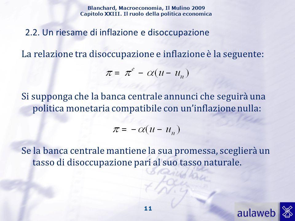 Blanchard, Macroeconomia, Il Mulino 2009 Capitolo XXIII. Il ruolo della politica economica 11 La relazione tra disoccupazione e inflazione è la seguen