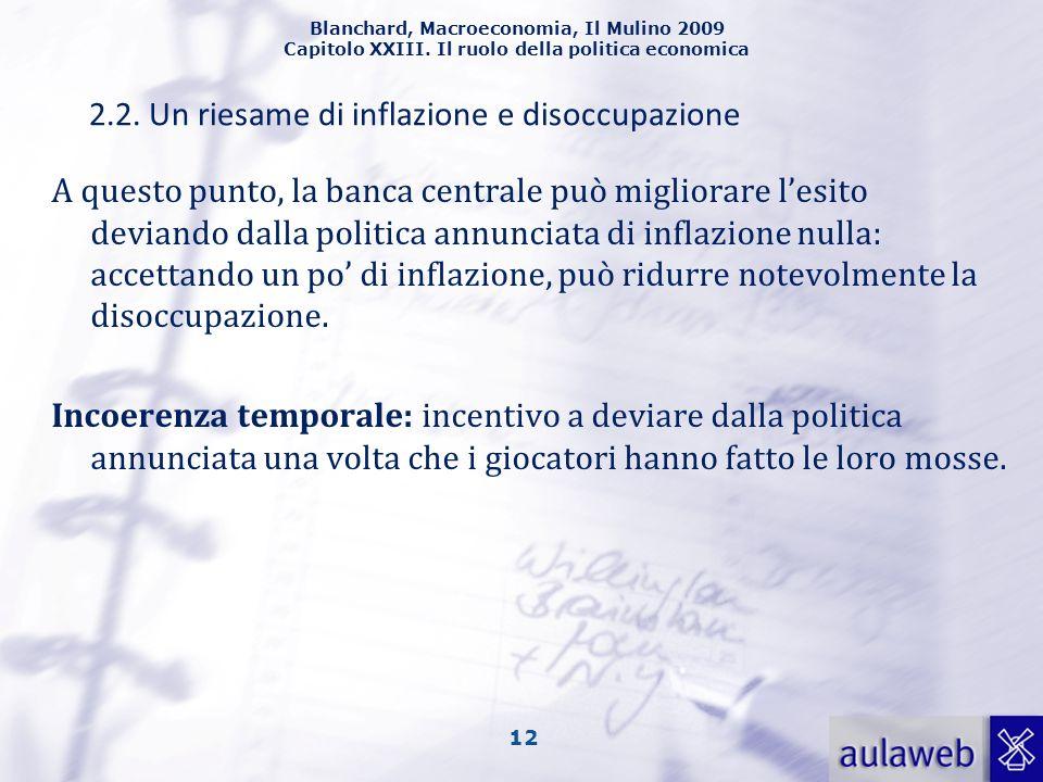 Blanchard, Macroeconomia, Il Mulino 2009 Capitolo XXIII. Il ruolo della politica economica 12 A questo punto, la banca centrale può migliorare lesito