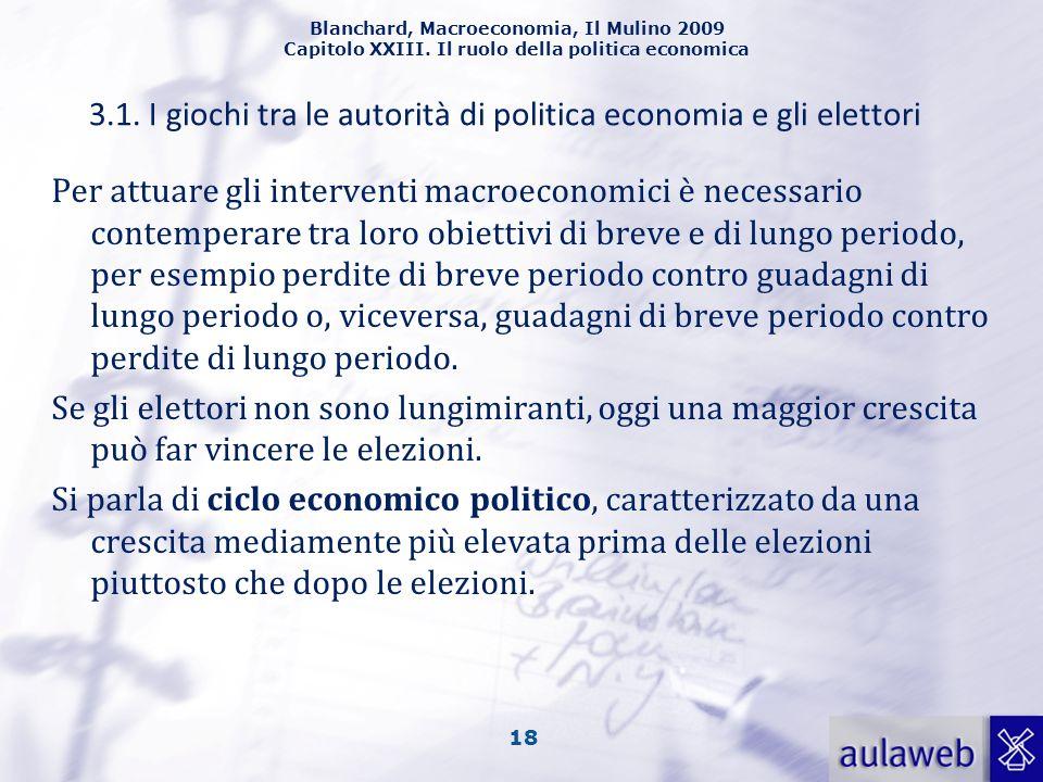 Blanchard, Macroeconomia, Il Mulino 2009 Capitolo XXIII. Il ruolo della politica economica 18 Per attuare gli interventi macroeconomici è necessario c