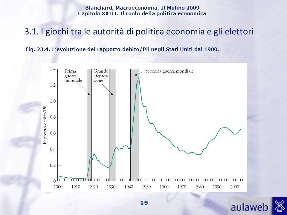 Blanchard, Macroeconomia, Il Mulino 2009 Capitolo XXIII. Il ruolo della politica economica 19 3.1. I giochi tra le autorità di politica economia e gli