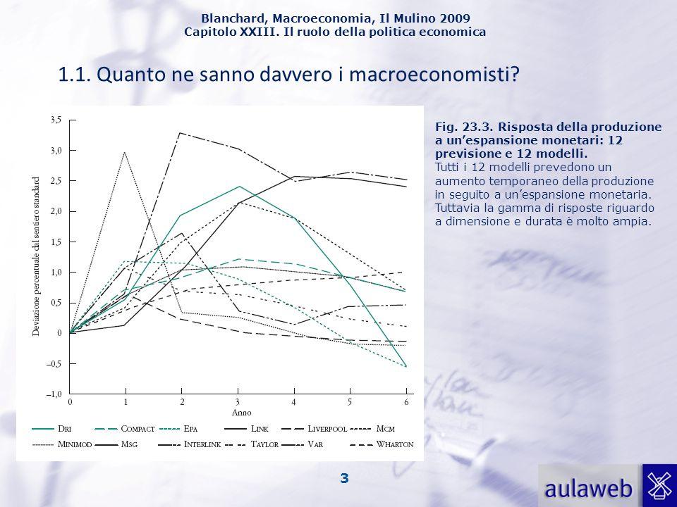 Blanchard, Macroeconomia, Il Mulino 2009 Capitolo XXIII. Il ruolo della politica economica 3 1.1. Quanto ne sanno davvero i macroeconomisti? Fig. 23.3