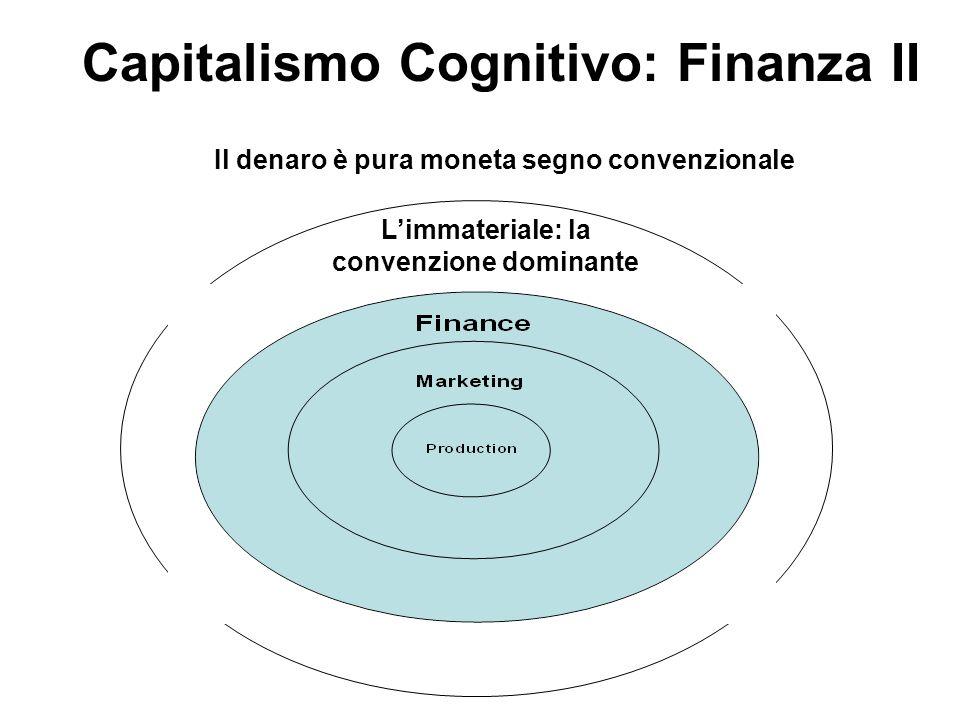 Limmateriale: la convenzione dominante Capitalismo Cognitivo: Finanza II Il denaro è pura moneta segno convenzionale