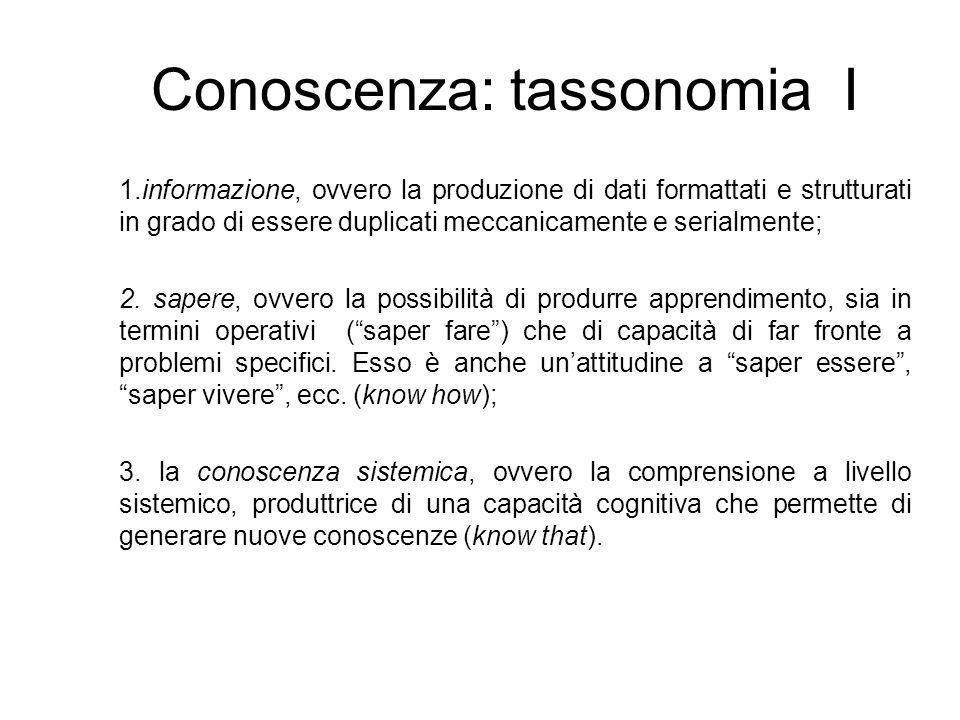 Conoscenza: tassonomia I 1.informazione, ovvero la produzione di dati formattati e strutturati in grado di essere duplicati meccanicamente e serialmen