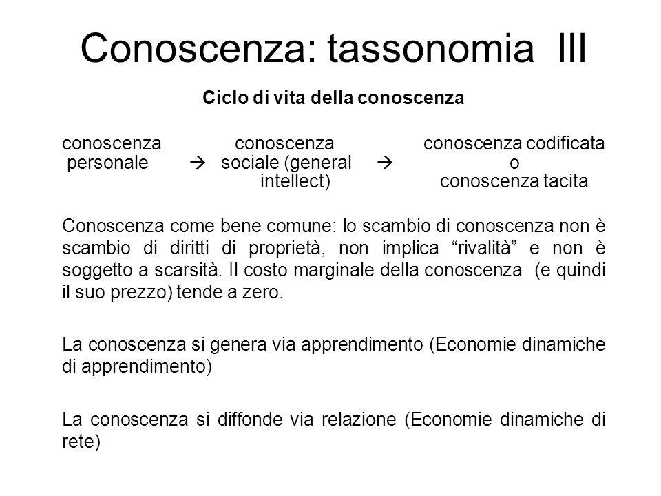 Conoscenza: tassonomia III Ciclo di vita della conoscenza conoscenza conoscenza conoscenza codificata personale sociale (general o intellect) conoscen