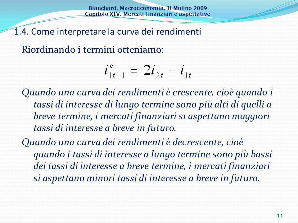 Blanchard, Macroeconomia, Il Mulino 2009 Capitolo XIV. Mercati finanziari e aspettative 1.4. Come interpretare la curva dei rendimenti Riordinando i t
