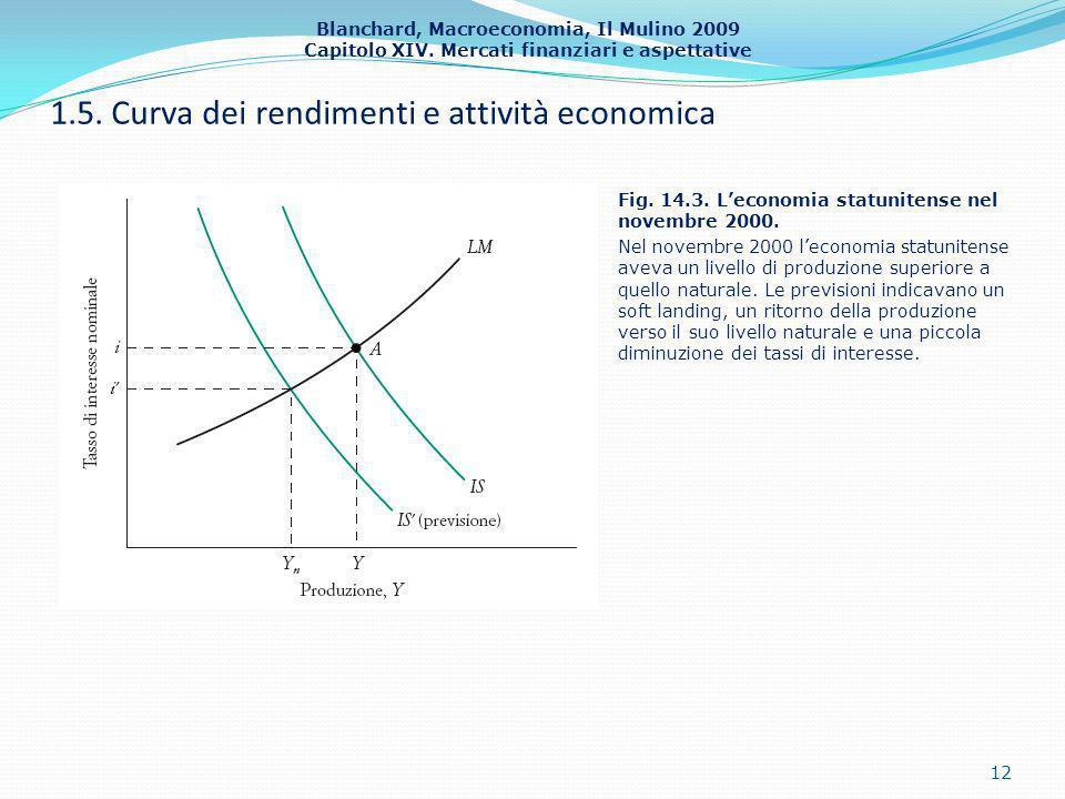 Blanchard, Macroeconomia, Il Mulino 2009 Capitolo XIV. Mercati finanziari e aspettative 1.5. Curva dei rendimenti e attività economica 12 Fig. 14.3. L