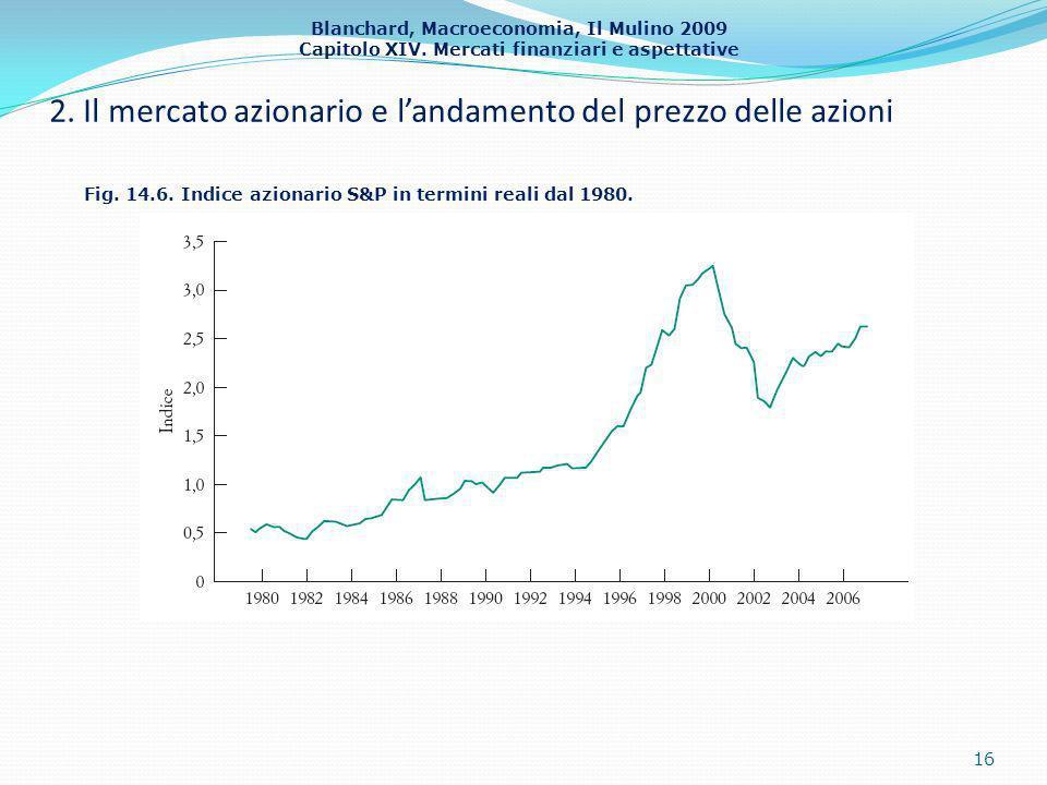 Blanchard, Macroeconomia, Il Mulino 2009 Capitolo XIV. Mercati finanziari e aspettative 2. Il mercato azionario e landamento del prezzo delle azioni 1