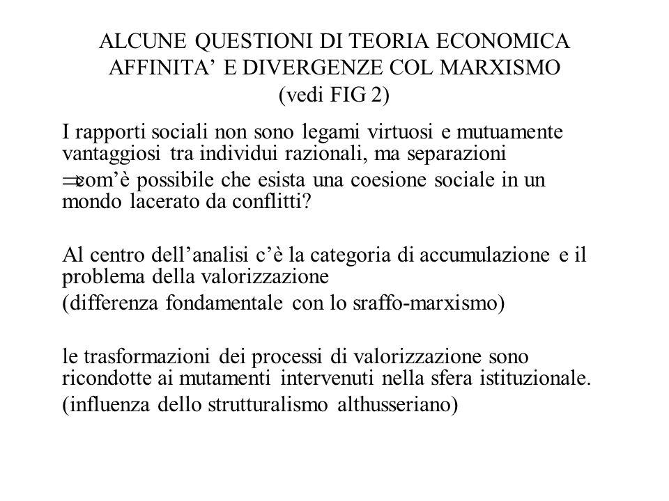 ALCUNE QUESTIONI DI TEORIA ECONOMICA AFFINITA E DIVERGENZE COL MARXISMO (vedi FIG 2) I rapporti sociali non sono legami virtuosi e mutuamente vantaggi