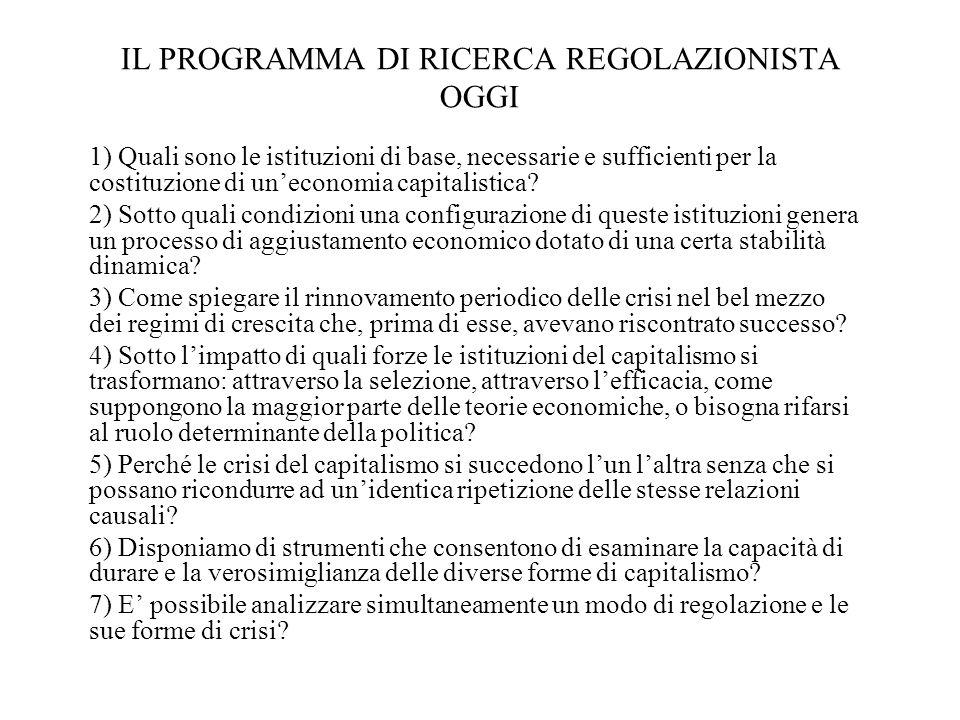 IL PROGRAMMA DI RICERCA REGOLAZIONISTA OGGI 1) Quali sono le istituzioni di base, necessarie e sufficienti per la costituzione di uneconomia capitalis