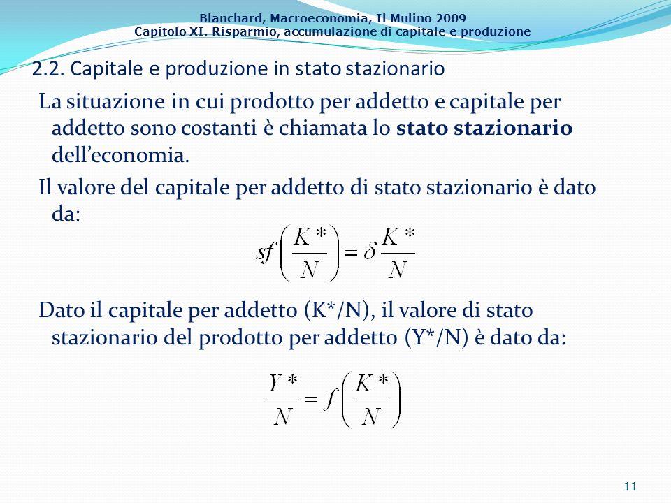 Blanchard, Macroeconomia, Il Mulino 2009 Capitolo XI. Risparmio, accumulazione di capitale e produzione 2.2. Capitale e produzione in stato stazionari
