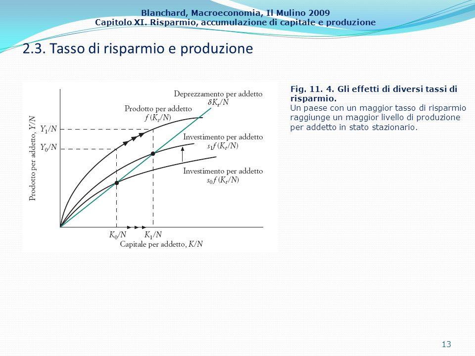 Blanchard, Macroeconomia, Il Mulino 2009 Capitolo XI. Risparmio, accumulazione di capitale e produzione 2.3. Tasso di risparmio e produzione 13 Fig. 1