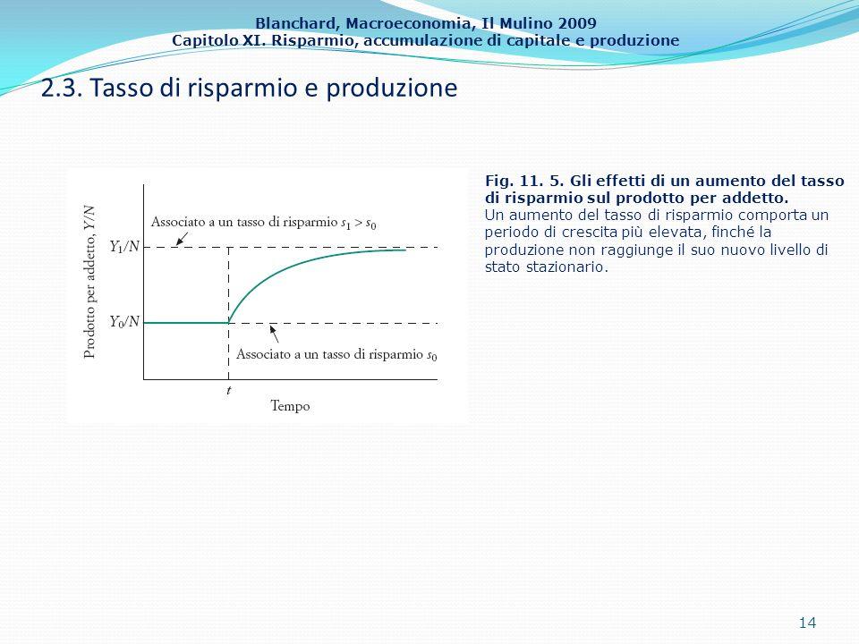 Blanchard, Macroeconomia, Il Mulino 2009 Capitolo XI. Risparmio, accumulazione di capitale e produzione 2.3. Tasso di risparmio e produzione 14 Fig. 1