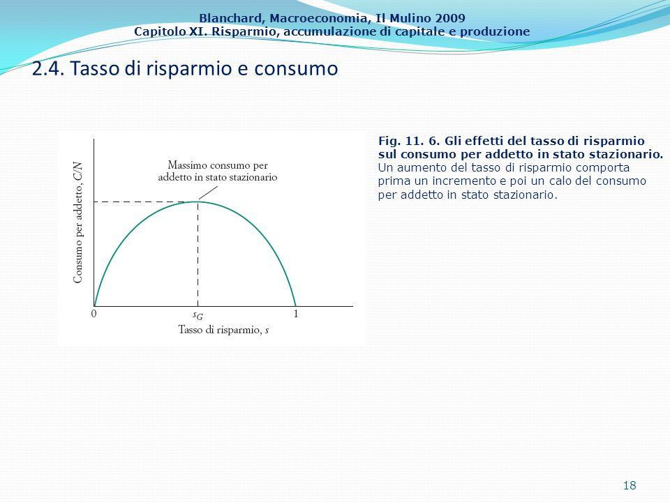 Blanchard, Macroeconomia, Il Mulino 2009 Capitolo XI. Risparmio, accumulazione di capitale e produzione 2.4. Tasso di risparmio e consumo 18 Fig. 11.