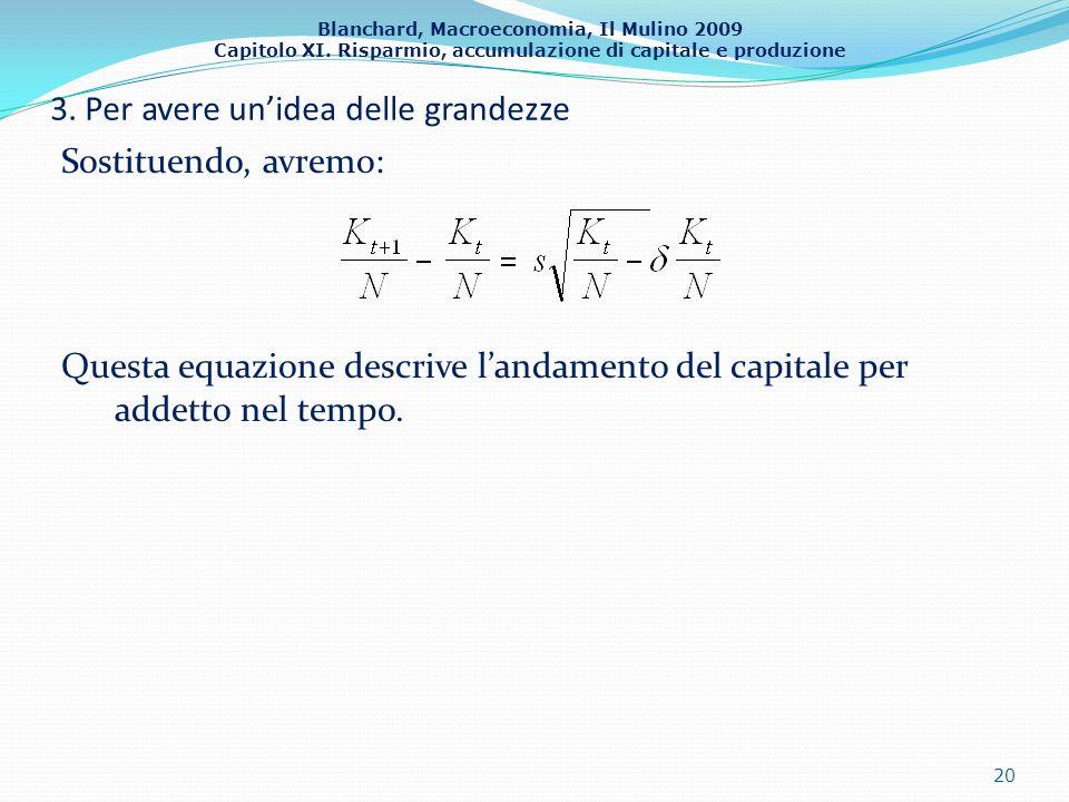 Blanchard, Macroeconomia, Il Mulino 2009 Capitolo XI. Risparmio, accumulazione di capitale e produzione 3. Per avere unidea delle grandezze Sostituend