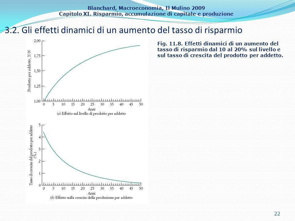 Blanchard, Macroeconomia, Il Mulino 2009 Capitolo XI. Risparmio, accumulazione di capitale e produzione 3.2. Gli effetti dinamici di un aumento del ta