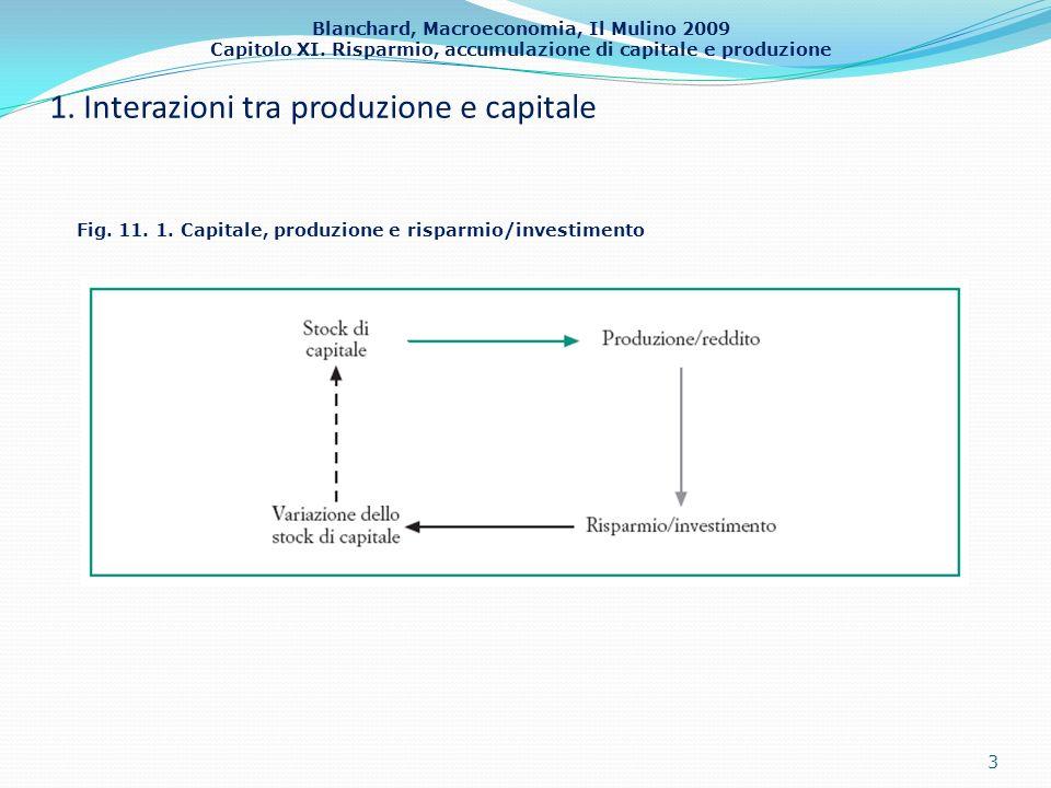 Blanchard, Macroeconomia, Il Mulino 2009 Capitolo XI. Risparmio, accumulazione di capitale e produzione 1. Interazioni tra produzione e capitale 3 Fig