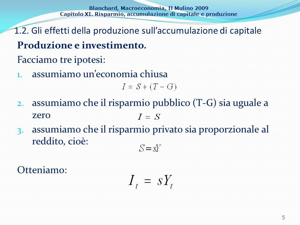 Blanchard, Macroeconomia, Il Mulino 2009 Capitolo XI. Risparmio, accumulazione di capitale e produzione 1.2. Gli effetti della produzione sullaccumula