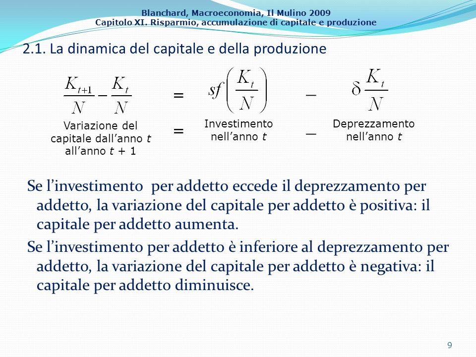 Blanchard, Macroeconomia, Il Mulino 2009 Capitolo XI. Risparmio, accumulazione di capitale e produzione 2.1. La dinamica del capitale e della produzio