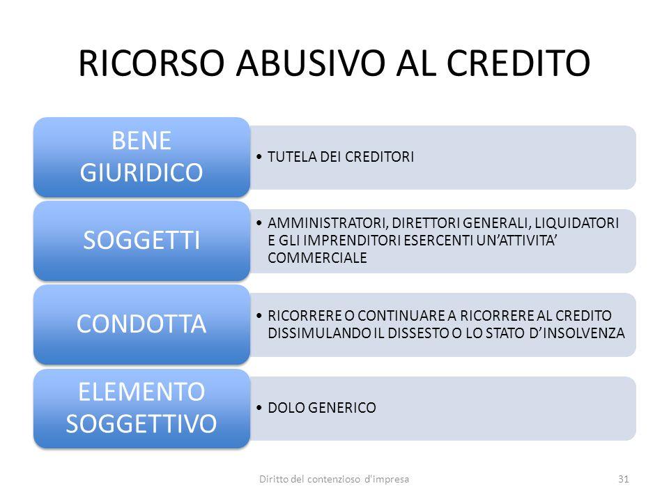 RICORSO ABUSIVO AL CREDITO TUTELA DEI CREDITORI BENE GIURIDICO AMMINISTRATORI, DIRETTORI GENERALI, LIQUIDATORI E GLI IMPRENDITORI ESERCENTI UNATTIVITA COMMERCIALE SOGGETTI RICORRERE O CONTINUARE A RICORRERE AL CREDITO DISSIMULANDO IL DISSESTO O LO STATO DINSOLVENZA CONDOTTA DOLO GENERICO ELEMENTO SOGGETTIVO 31Diritto del contenzioso d impresa