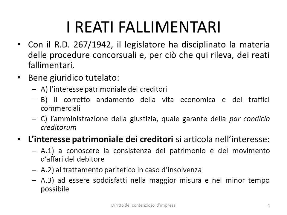 I REATI FALLIMENTARI Con il R.D.
