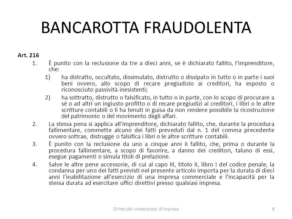 BANCAROTTA FRAUDOLENTA Art.