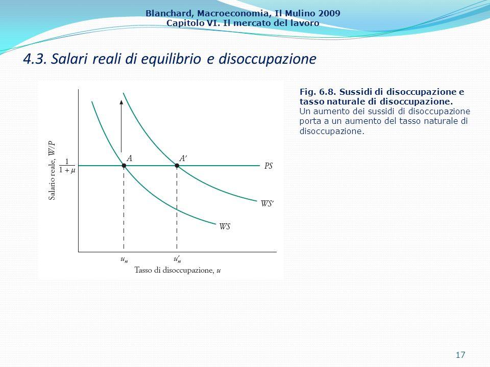 Blanchard, Macroeconomia, Il Mulino 2009 Capitolo VI. Il mercato del lavoro 4.3. Salari reali di equilibrio e disoccupazione 17 Fig. 6.8. Sussidi di d