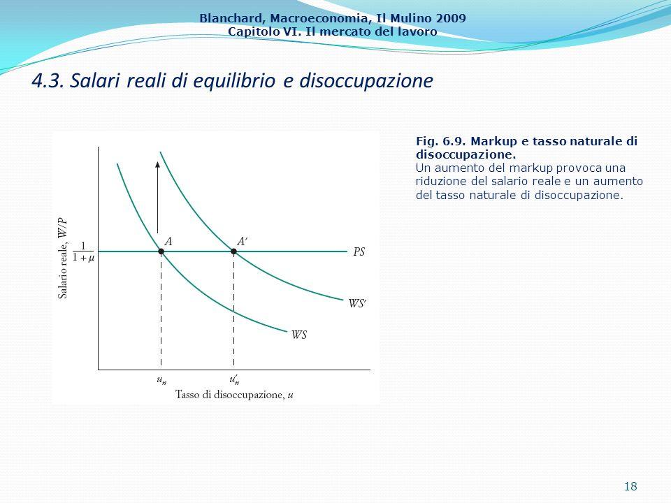 Blanchard, Macroeconomia, Il Mulino 2009 Capitolo VI. Il mercato del lavoro 4.3. Salari reali di equilibrio e disoccupazione 18 Fig. 6.9. Markup e tas