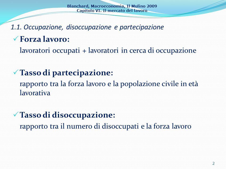 Blanchard, Macroeconomia, Il Mulino 2009 Capitolo VI. Il mercato del lavoro 1.1. Occupazione, disoccupazione e partecipazione Forza lavoro: lavoratori