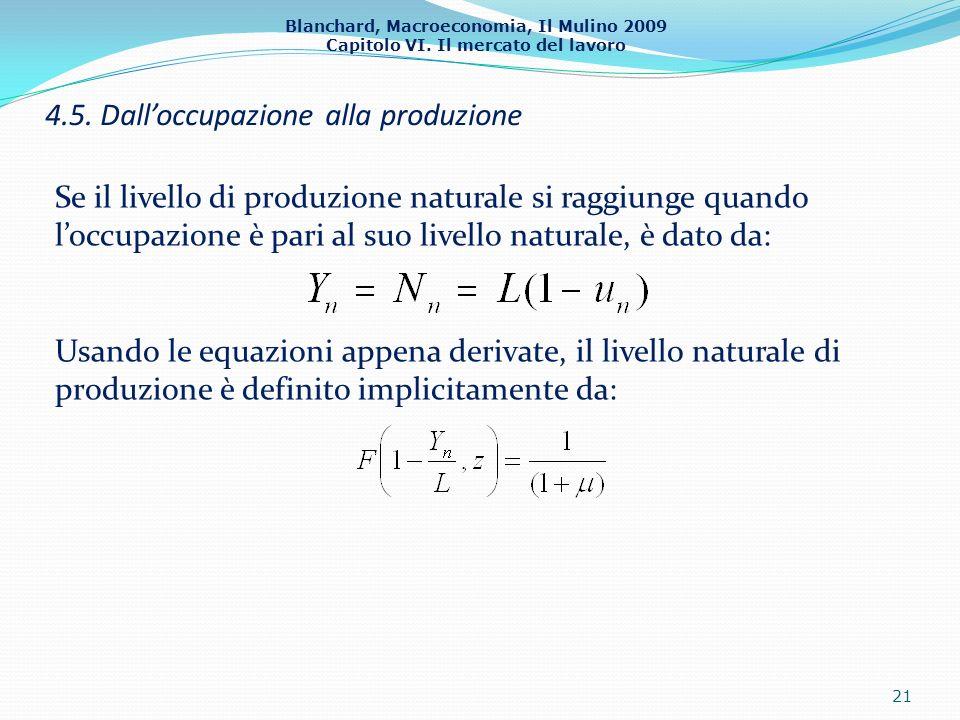 Blanchard, Macroeconomia, Il Mulino 2009 Capitolo VI. Il mercato del lavoro 4.5. Dalloccupazione alla produzione 21 Se il livello di produzione natura