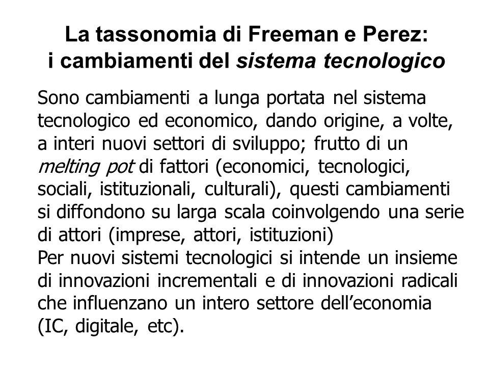 La tassonomia di Freeman e Perez: i cambiamenti del sistema tecnologico Sono cambiamenti a lunga portata nel sistema tecnologico ed economico, dando origine, a volte, a interi nuovi settori di sviluppo; frutto di un melting pot di fattori (economici, tecnologici, sociali, istituzionali, culturali), questi cambiamenti si diffondono su larga scala coinvolgendo una serie di attori (imprese, attori, istituzioni) Per nuovi sistemi tecnologici si intende un insieme di innovazioni incrementali e di innovazioni radicali che influenzano un intero settore delleconomia (IC, digitale, etc).