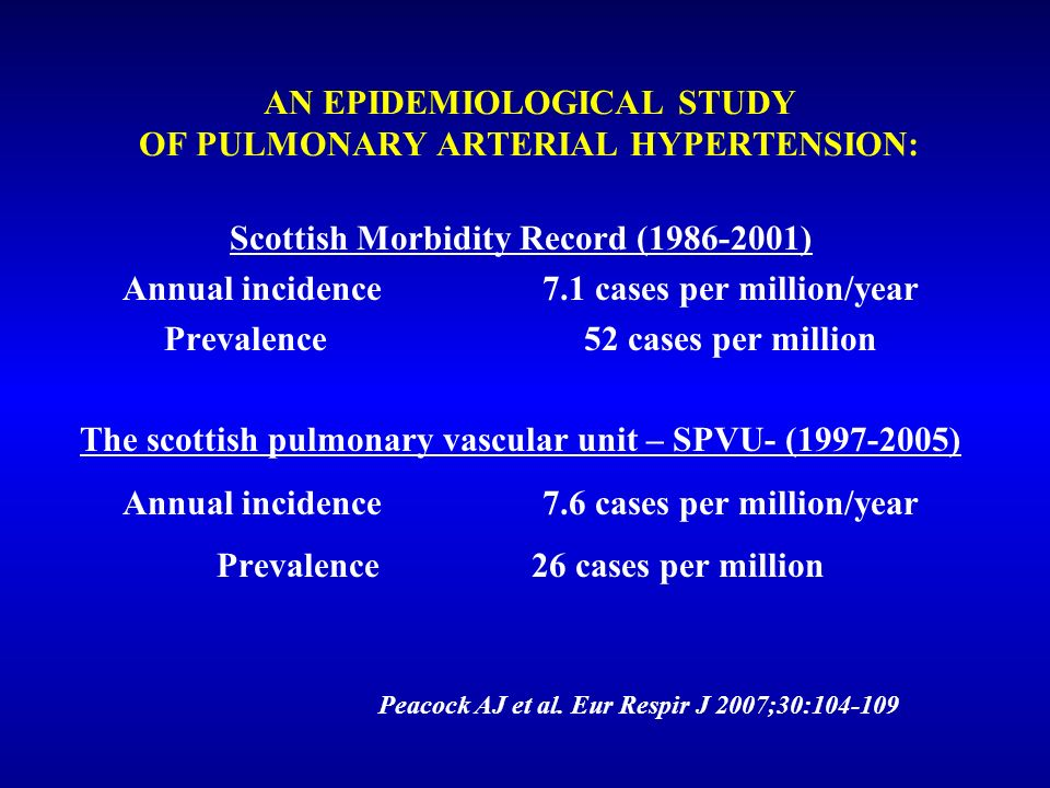 AN EPIDEMIOLOGICAL STUDY OF PULMONARY ARTERIAL HYPERTENSION: Peacock AJ et al. Eur Respir J 2007;30:104-109 Scottish Morbidity Record (1986-2001) Annu