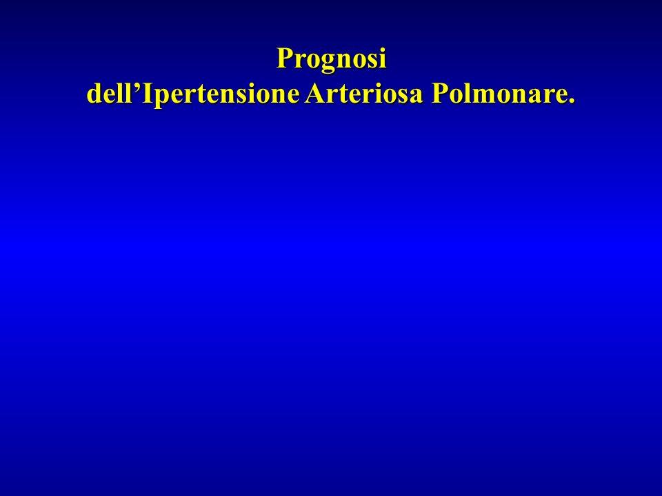 Prognosi dellIpertensione Arteriosa Polmonare.