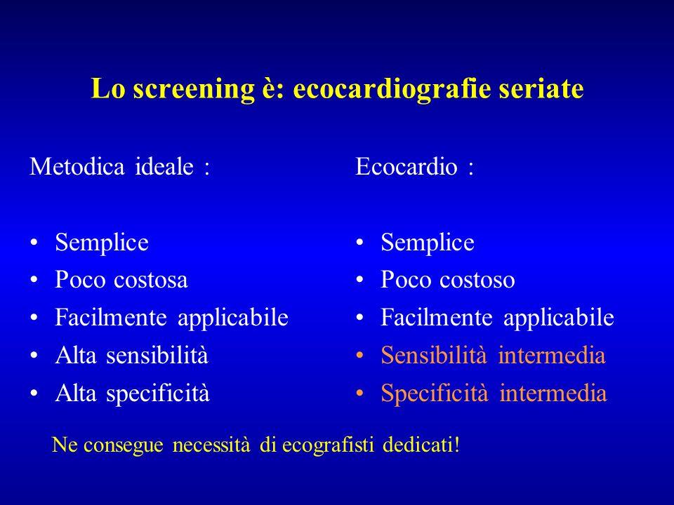 Lo screening è: ecocardiografie seriate Metodica ideale : Semplice Poco costosa Facilmente applicabile Alta sensibilità Alta specificità Ecocardio : S