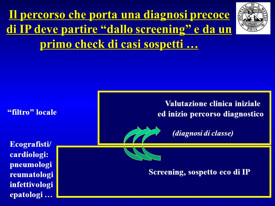 Screening, sospetto eco di IP Valutazione clinica iniziale ed inizio percorso diagnostico (diagnosi di classe) Ecografisti/ cardiologi: pneumologi reu