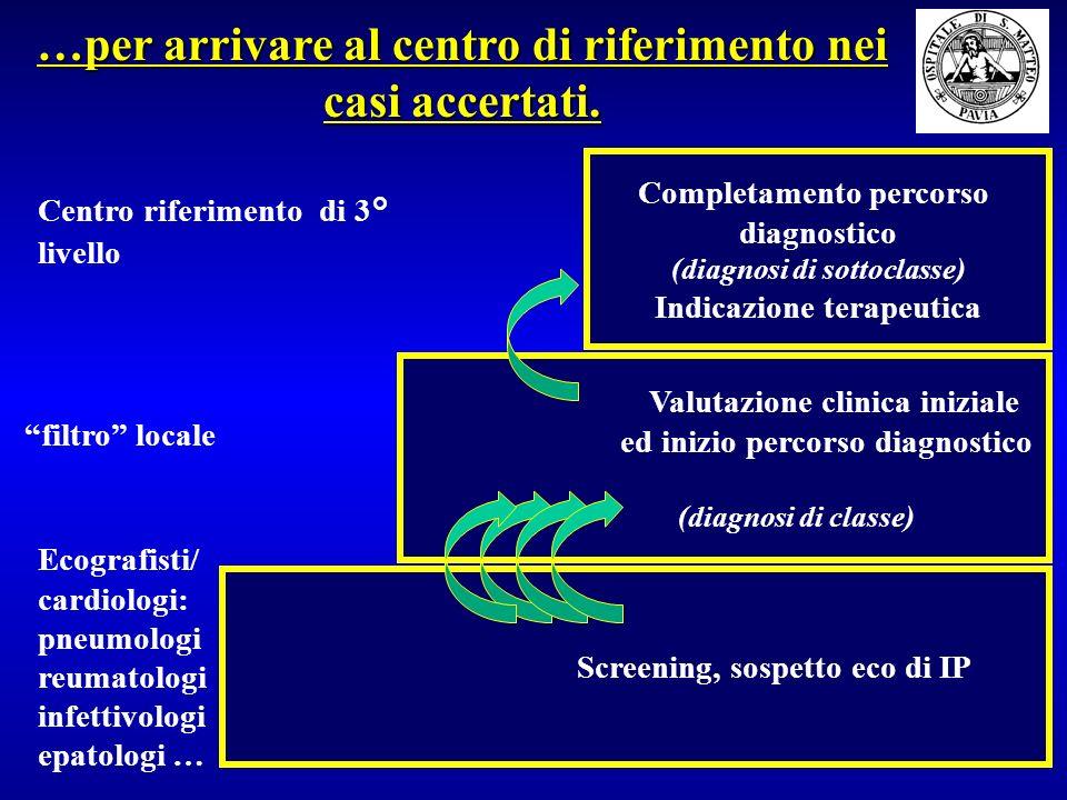 Screening, sospetto eco di IP Valutazione clinica iniziale ed inizio percorso diagnostico (diagnosi di classe) Completamento percorso diagnostico (dia