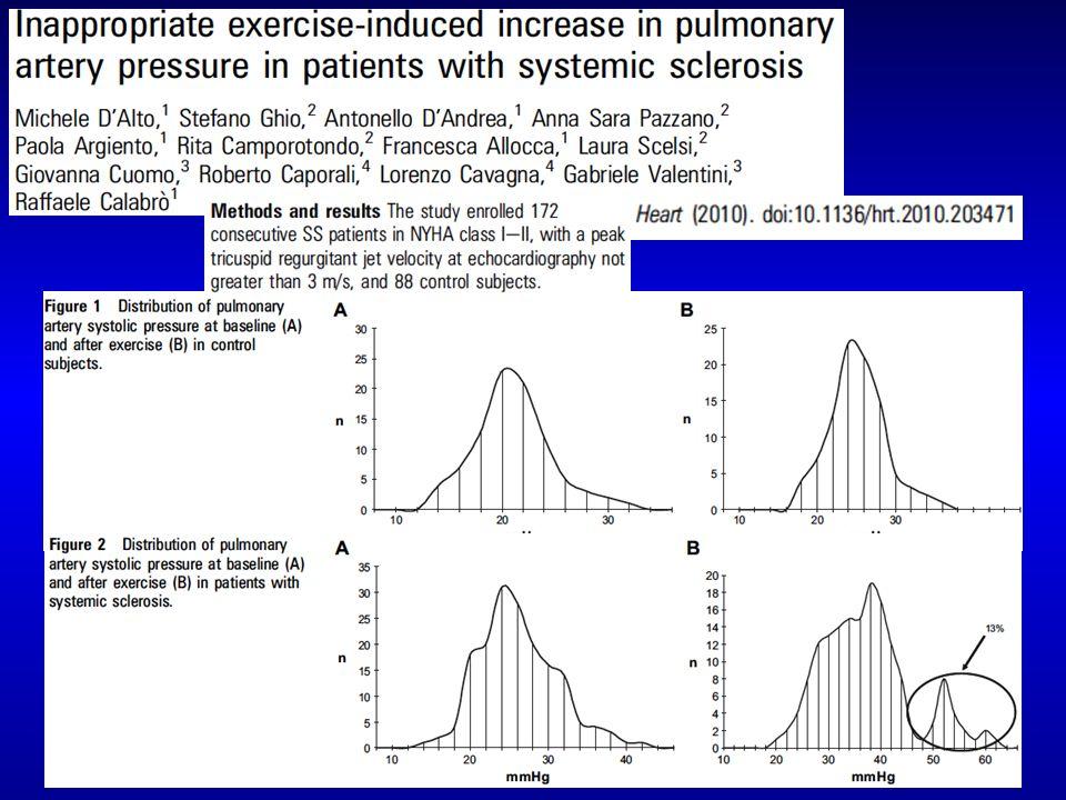 Epidemiologia dellIpertensione Arteriosa Polmonare. (In Francia ed in Inghilterra)