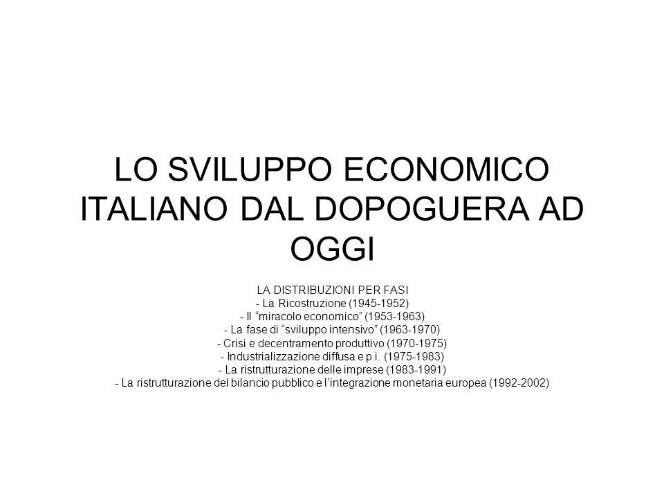 LO SVILUPPO ECONOMICO ITALIANO DAL DOPOGUERA AD OGGI LA DISTRIBUZIONI PER FASI - La Ricostruzione (1945-1952) - Il miracolo economico (1953-1963) - La fase di sviluppo intensivo (1963-1970) - Crisi e decentramento produttivo (1970-1975) - Industrializzazione diffusa e p.i.