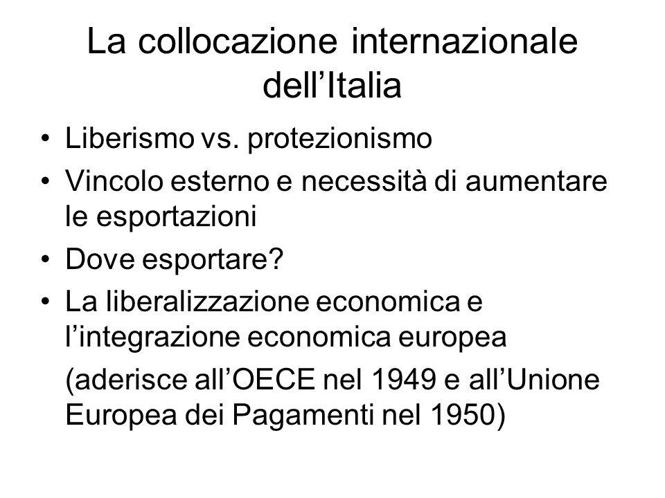La collocazione internazionale dellItalia Liberismo vs.