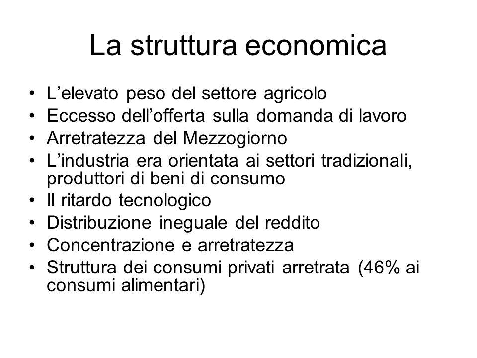 Il Piano Marshall (3) Lutilizzazione del Piano Marshall in Italia Vincoli congiunturali vs.