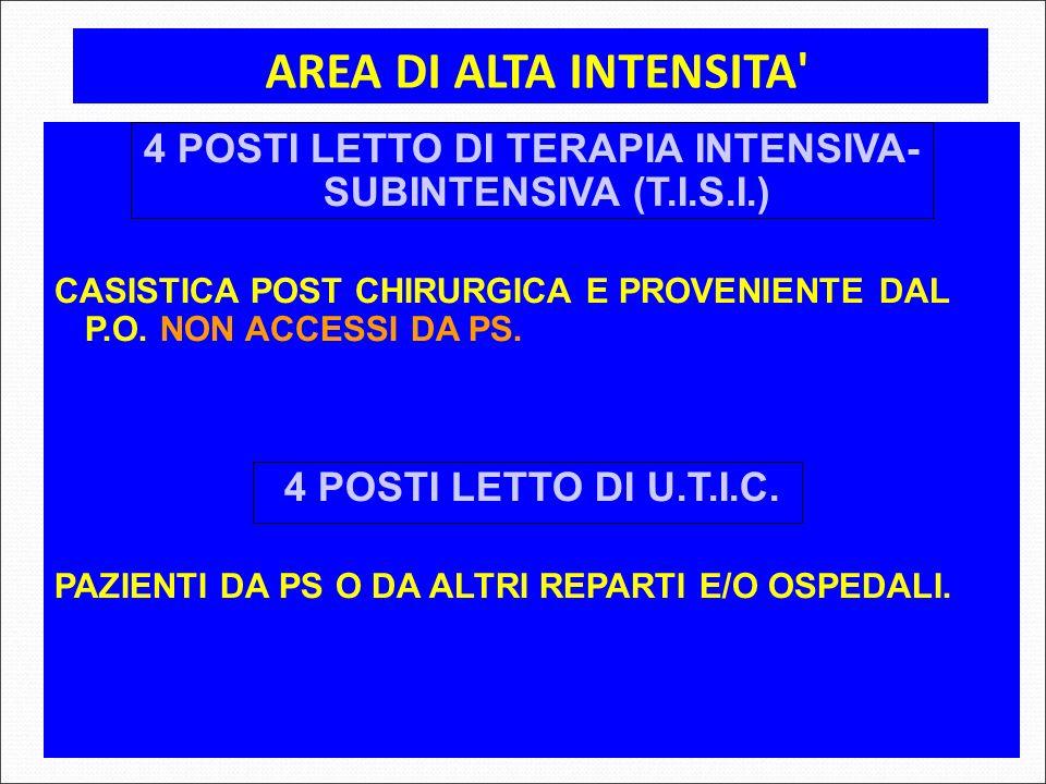 AREA DI ALTA INTENSITA' 4 POSTI LETTO DI TERAPIA INTENSIVA- SUBINTENSIVA (T.I.S.I.) CASISTICA POST CHIRURGICA E PROVENIENTE DAL P.O. NON ACCESSI DA PS
