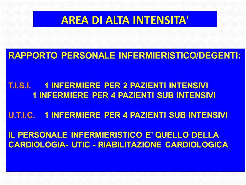 AREA DI ALTA INTENSITA' RAPPORTO PERSONALE INFERMIERISTICO/DEGENTI: T.I.S.I. 1 INFERMIERE PER 2 PAZIENTI INTENSIVI 1 INFERMIERE PER 4 PAZIENTI SUB INT