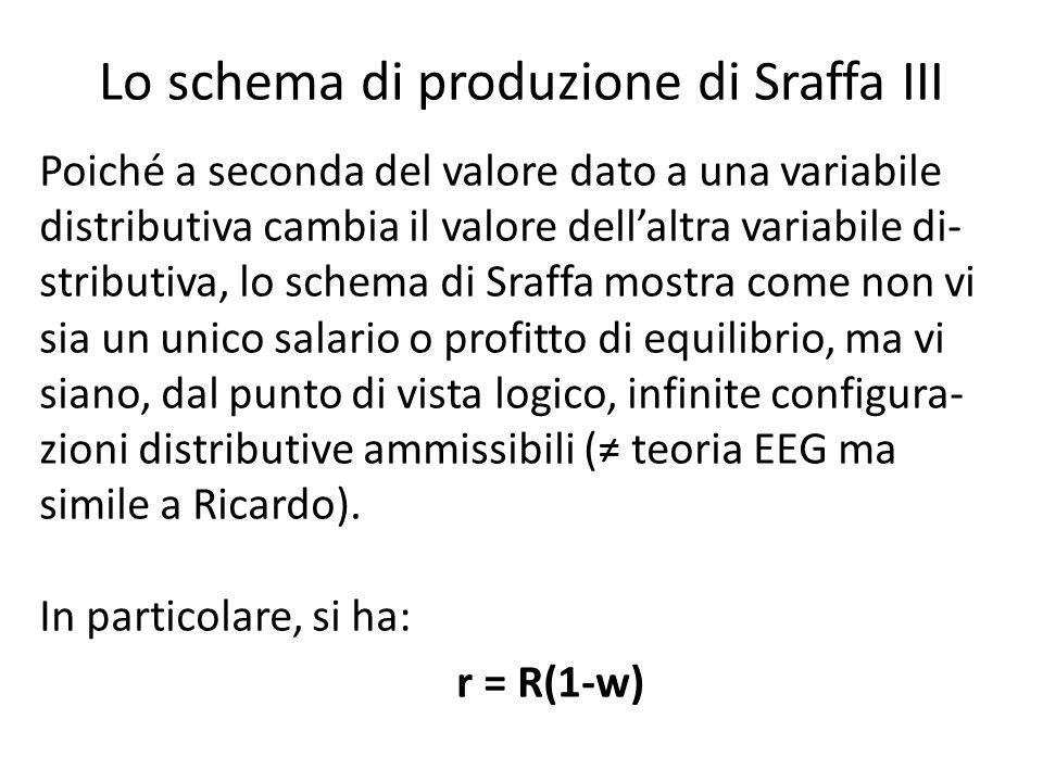 Lo schema di produzione di Sraffa III Poiché a seconda del valore dato a una variabile distributiva cambia il valore dellaltra variabile di- stributiv