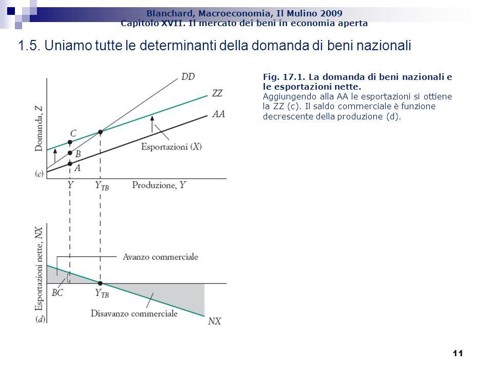 Blanchard, Macroeconomia, Il Mulino 2009 Capitolo XVII. Il mercato dei beni in economia aperta 11 1.5. Uniamo tutte le determinanti della domanda di b