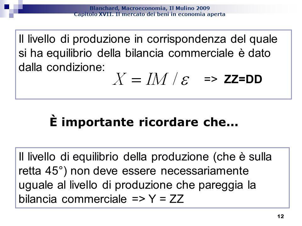 Blanchard, Macroeconomia, Il Mulino 2009 Capitolo XVII. Il mercato dei beni in economia aperta 12 Il livello di produzione in corrispondenza del quale