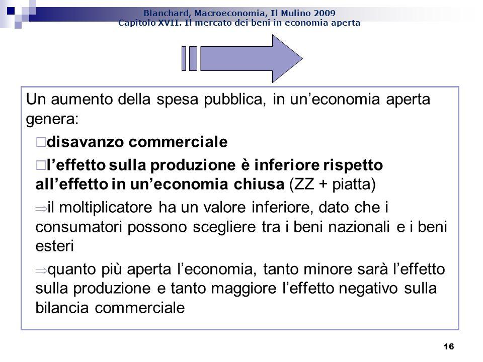 Blanchard, Macroeconomia, Il Mulino 2009 Capitolo XVII. Il mercato dei beni in economia aperta 16 Un aumento della spesa pubblica, in uneconomia apert