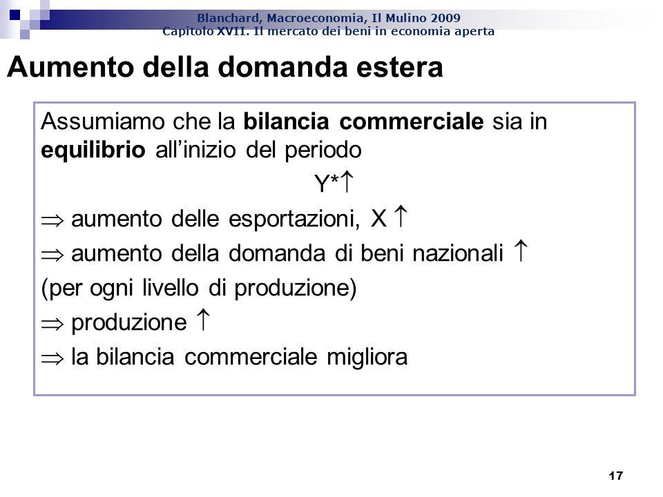 Blanchard, Macroeconomia, Il Mulino 2009 Capitolo XVII. Il mercato dei beni in economia aperta 17 Aumento della domanda estera Assumiamo che la bilanc