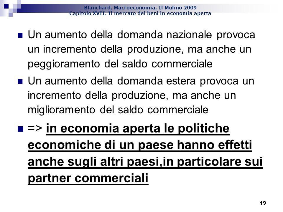 Blanchard, Macroeconomia, Il Mulino 2009 Capitolo XVII. Il mercato dei beni in economia aperta 19 Un aumento della domanda nazionale provoca un increm