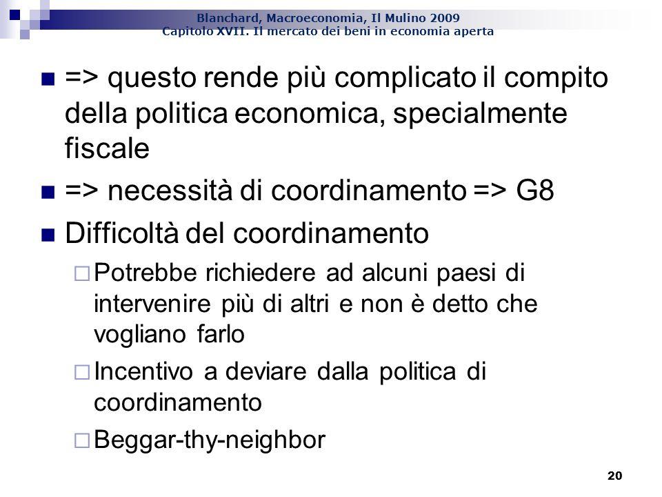 Blanchard, Macroeconomia, Il Mulino 2009 Capitolo XVII. Il mercato dei beni in economia aperta 20 => questo rende più complicato il compito della poli