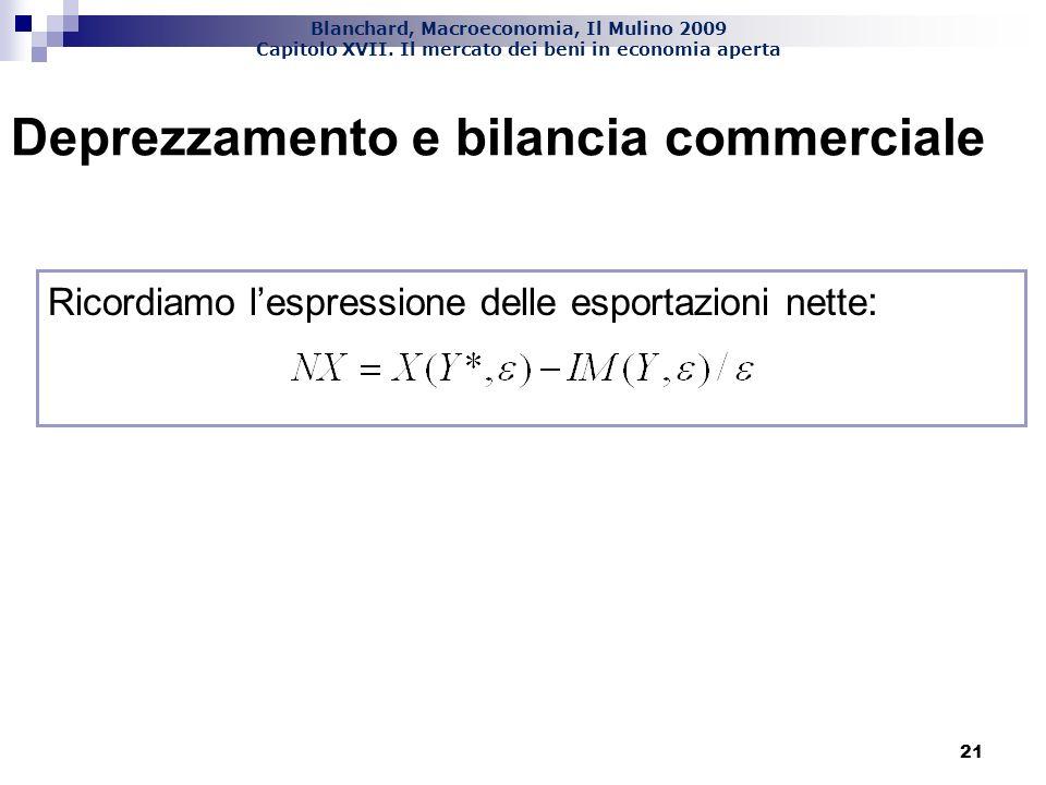 Blanchard, Macroeconomia, Il Mulino 2009 Capitolo XVII. Il mercato dei beni in economia aperta 21 Deprezzamento e bilancia commerciale Ricordiamo lesp